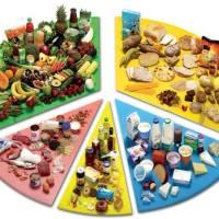 как считать калории в продуктах