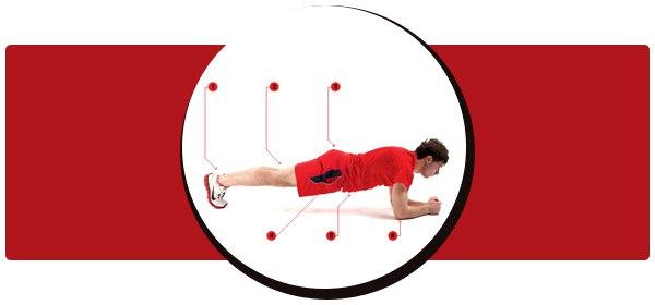 Упражнение планка: фото и как правильно делать