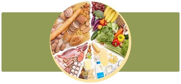 90 дней раздельного питания: подробное описание диеты